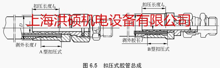 液压管接头的种类和选用 管接头是油管与油管、油管与液压元件之间的可拆式连接件,它应满足装拆方便、连接牢靠、密封可靠、外形尺寸小、通油能力大、压力损失小、加工工艺性好等要求。按油管与管接头的连接方式,管接头主要有焊接式、卡套式、扩口式、扣压式等形式;每种形式的管接头中,按接头的通路数量和方向分有直通、直角、三通等类型;与机体的连接方式有螺纹连接、法兰连接等方式。此外,还有一些满足特殊用途的管接头。  1.